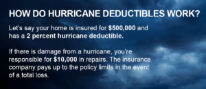 Hurricane Dedutible