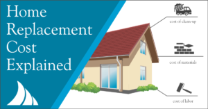 Private Risk Services Home Replacement Cost Explained